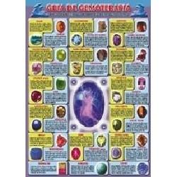 Lámina A4 Guía de Gemoterapia