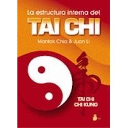 Estructura Interna del Tai Chi